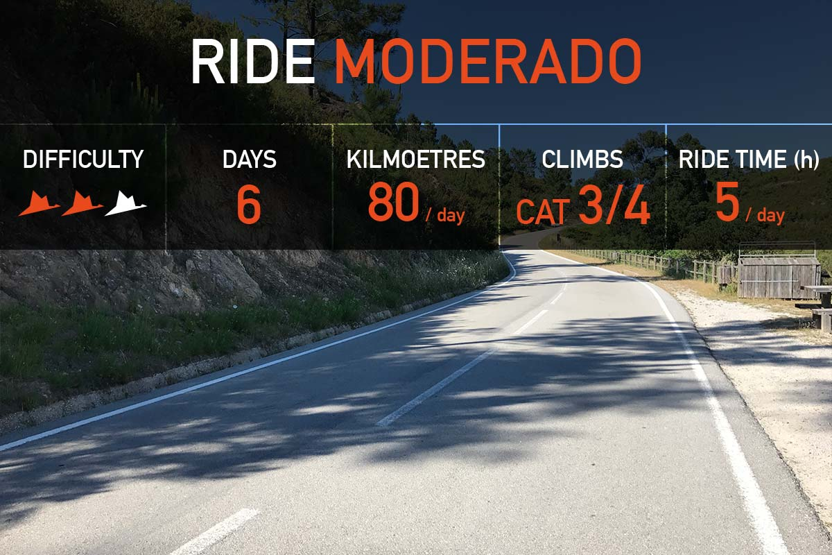 Ride Moderado