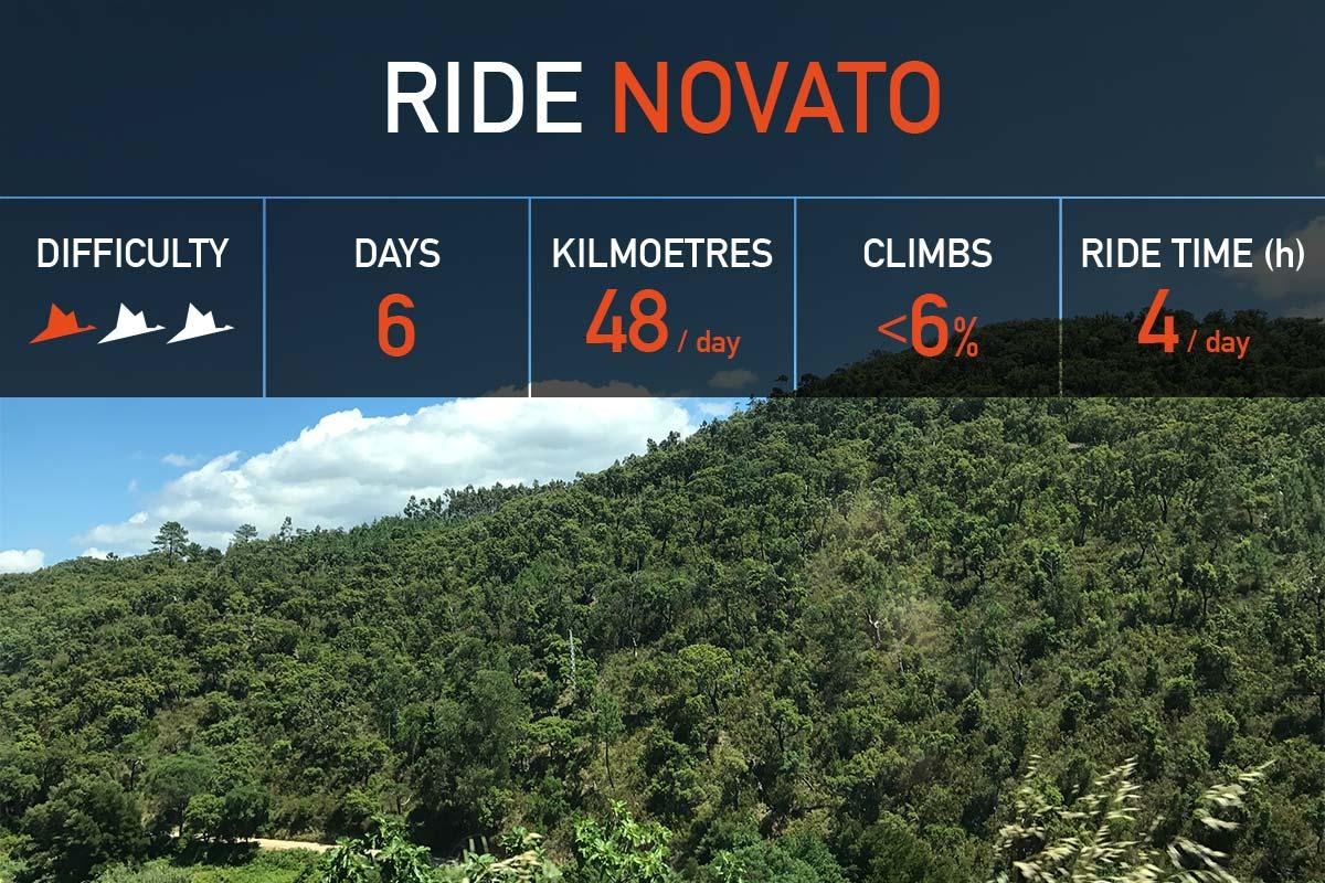 Ride Novato
